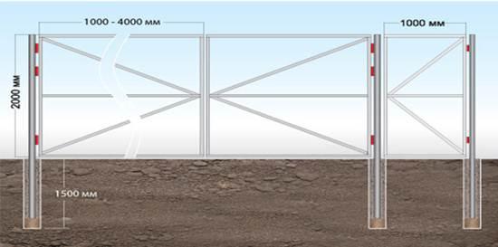 ворота и заборы оптимальные зазоры